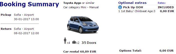 car-sofia